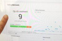 Bezoekersaantallen in Google Analytics Cupkiezer