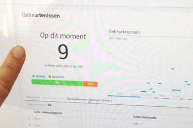 Bezoekersaantallen in Google Analytics Cupkiezer
